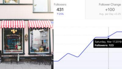 instagram marketing agentur